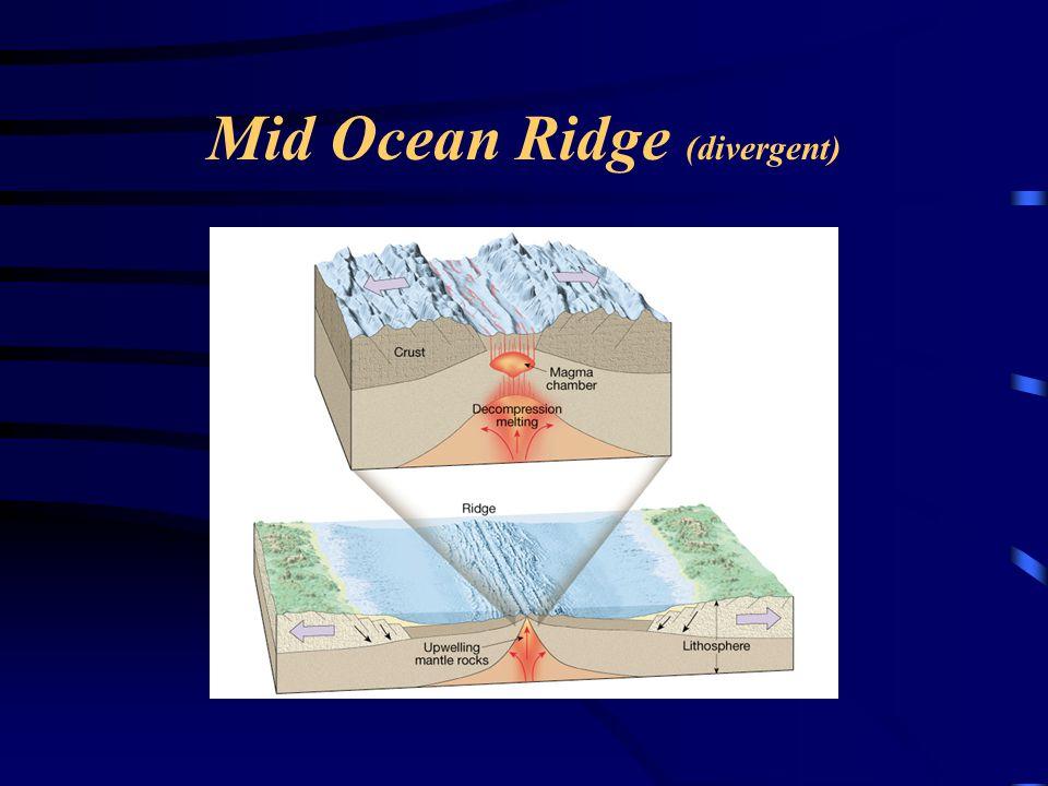 Subduction Zone (Convergent)