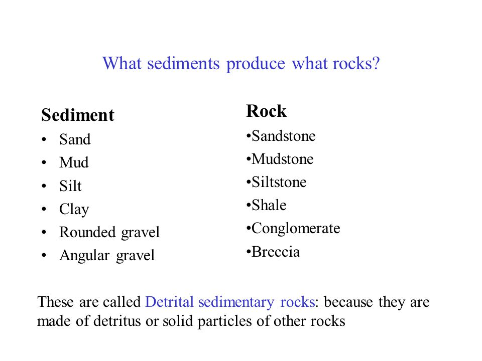 How do sediments become Sedimentary Rocks? form by the lithification of unconsolidated sediments. lithification is a process of compaction and cementa