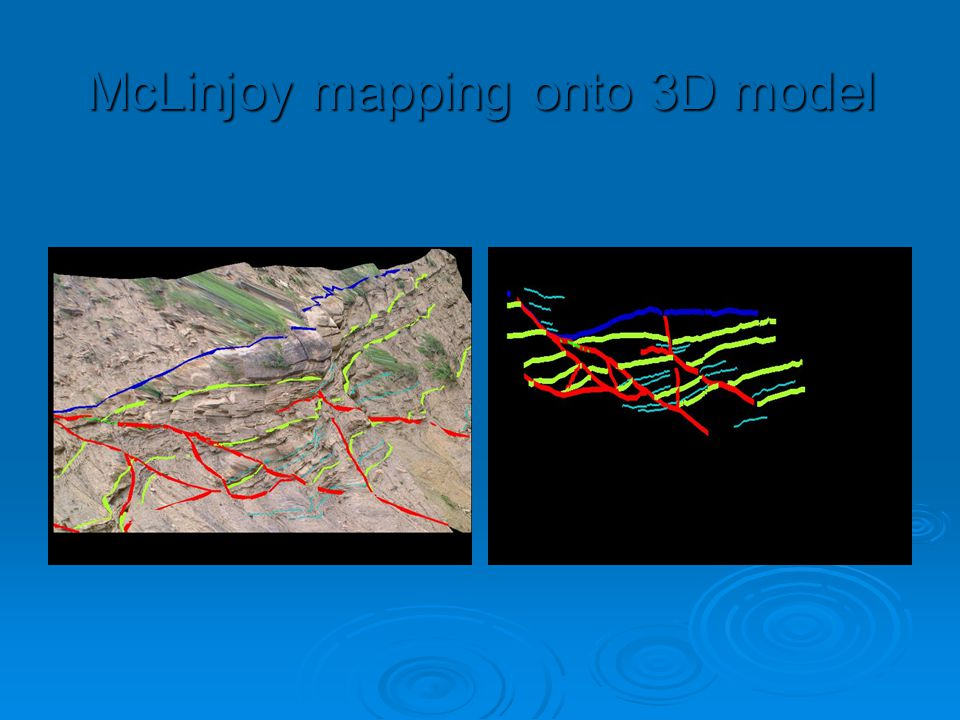 McLinjoy mapping onto 3D model