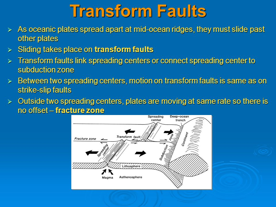 Transform Faults  As oceanic plates spread apart at mid-ocean ridges, they must slide past other plates  Sliding takes place on transform faults  Transform faults link spreading centers or connect spreading center to subduction zone  Between two spreading centers, motion on transform faults is same as on strike-slip faults  Outside two spreading centers, plates are moving at same rate so there is no offset – fracture zone