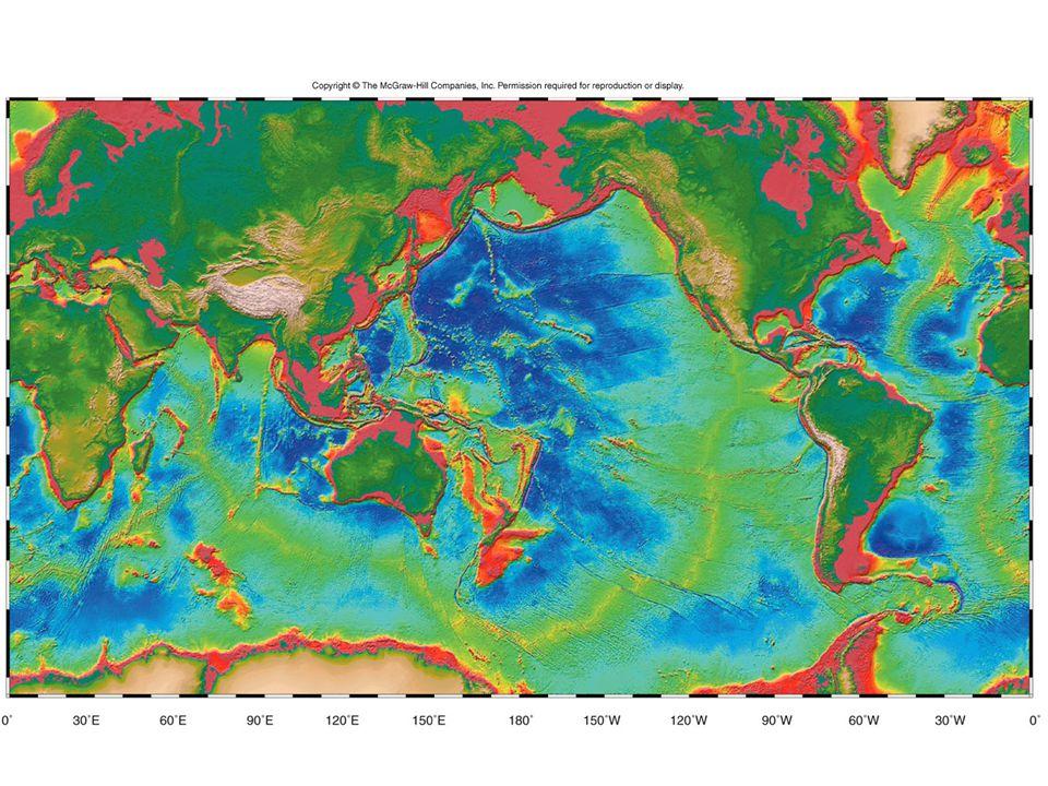 Topographic profiles