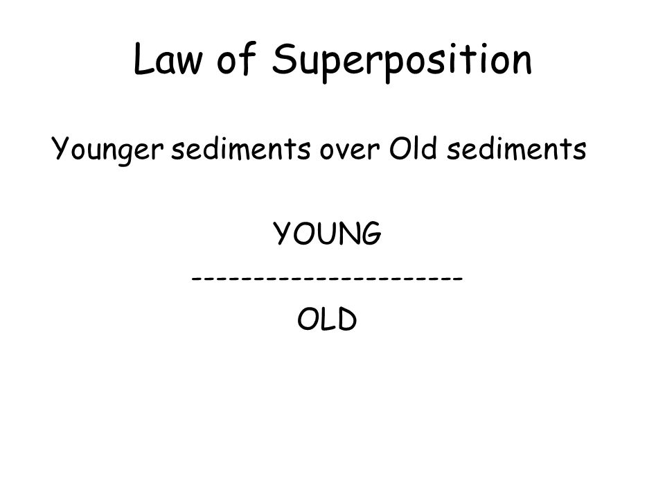 Law of Superposition Younger sediments over Old sediments YOUNG ---------------------- OLD