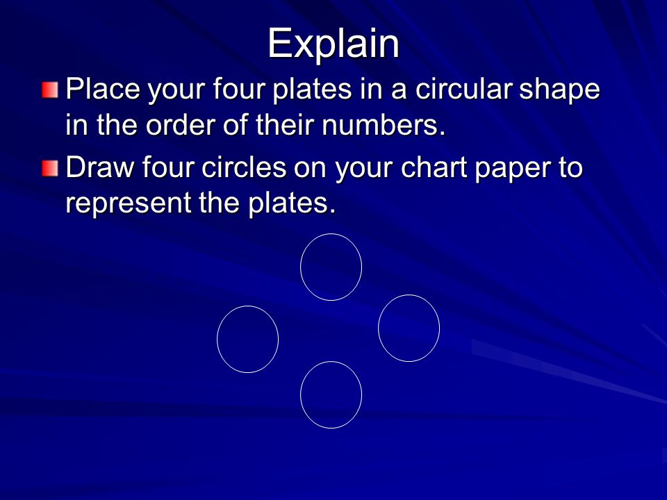 Explain Place your four plates in a circular shape in the order of their numbers. Draw four circles on your chart paper to represent the plates.