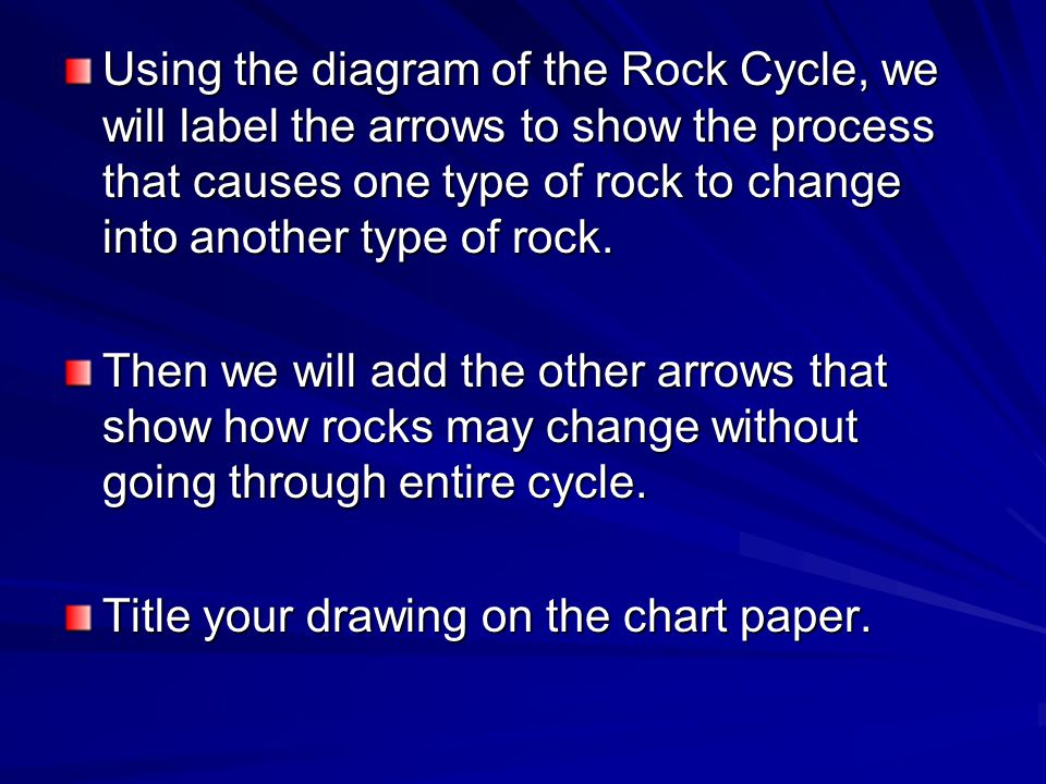 Using the diagram of the Rock Cycle, we will label the arrows to show the process that causes one type of rock to change into another type of rock. Th
