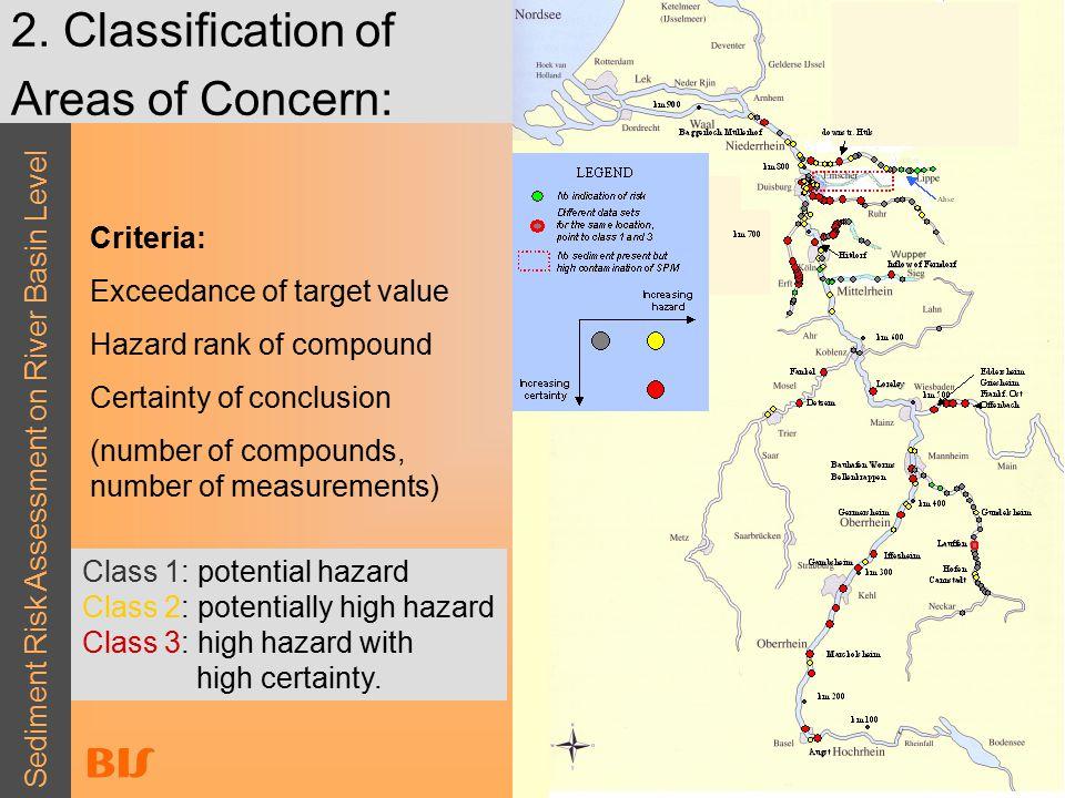Sediment Risk Assessment on River Basin Level 2.