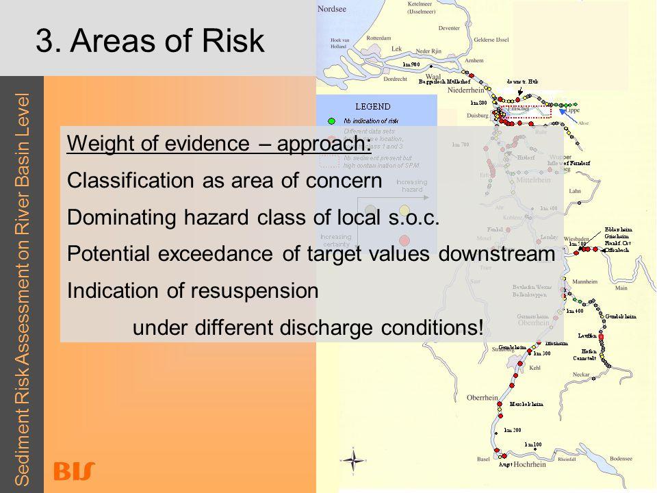 Sediment Risk Assessment on River Basin Level 3.