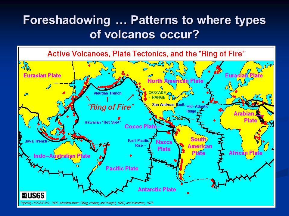 Foreshadowing … Patterns to where types of volcanos occur?
