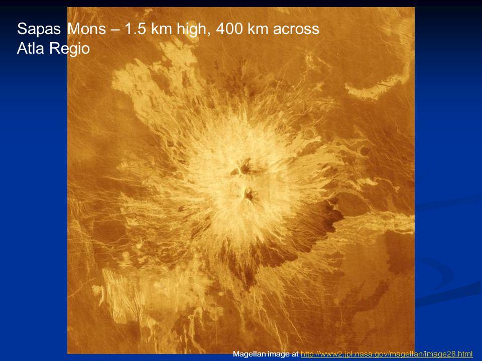 Sapas Mons – 1.5 km high, 400 km across Atla Regio Magellan image at http://www2.jpl.nasa.gov/magellan/image28.htmlhttp://www2.jpl.nasa.gov/magellan/image28.html