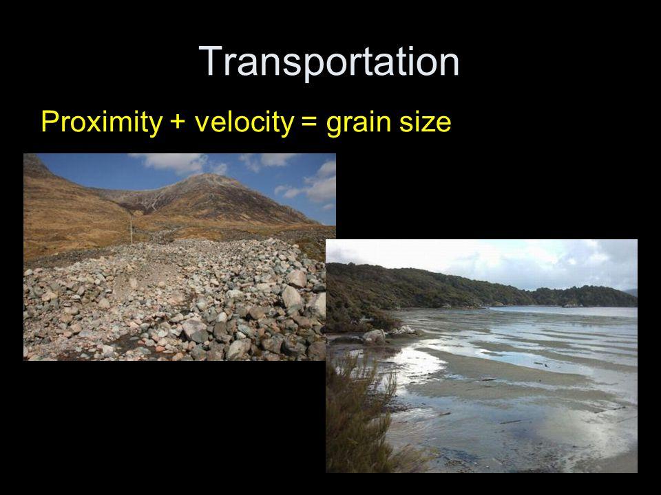 Transportation Proximity + velocity = grain size