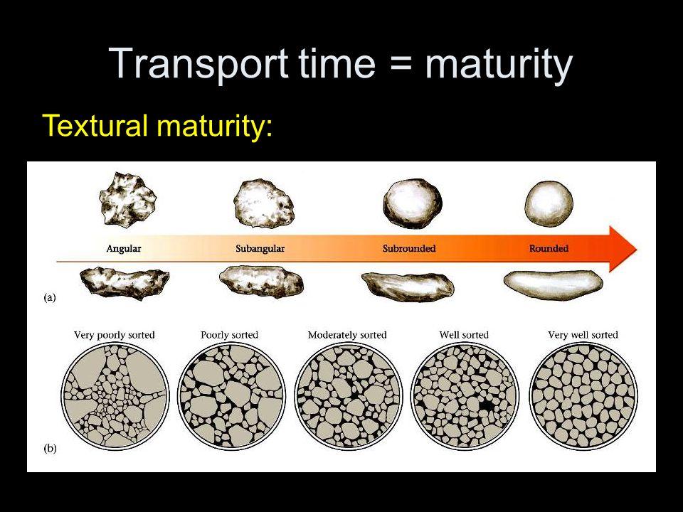 Transport time = maturity Textural maturity: