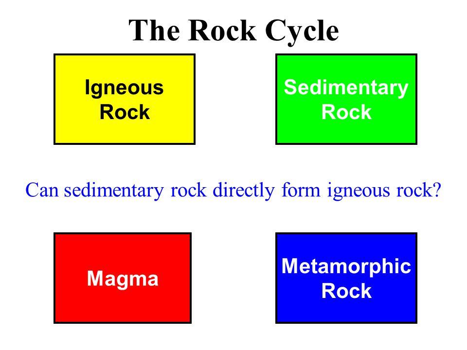 Magma Metamorphic Rock Igneous Rock Sedimentary Rock The Rock Cycle Can sedimentary rock directly form igneous rock