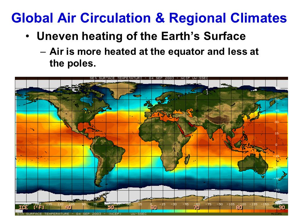 Global Air Circulation & Regional Climates Seasonal changes in temperature and precipitation