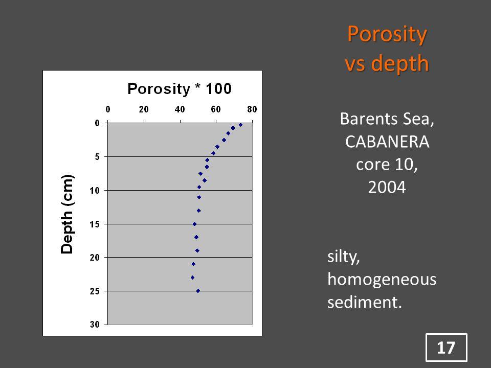 Porosity vs depth Porosity vs depth Barents Sea, CABANERA core 10, 2004 silty, homogeneous sediment. 17
