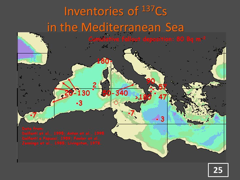 Inventories of 137 Cs in the Mediterranean Sea 25 7 >180 90 57 47 50-34020-130 Data from: Delfanti et al., 1995; Anton et al., 1995 Delfanti e Papucci