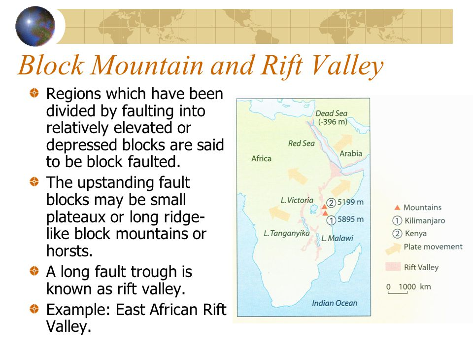 Block Mountain and Rift Valley Regions which have been divided by faulting into relatively elevated or depressed blocks are said to be block faulted.
