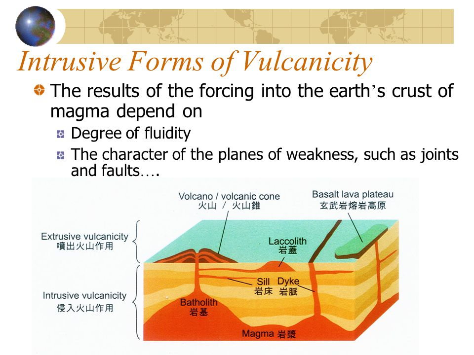 Intrusive Forms of Vulcanicity The results of the forcing into the earth ' s crust of magma depend on Degree of fluidity The character of the planes o