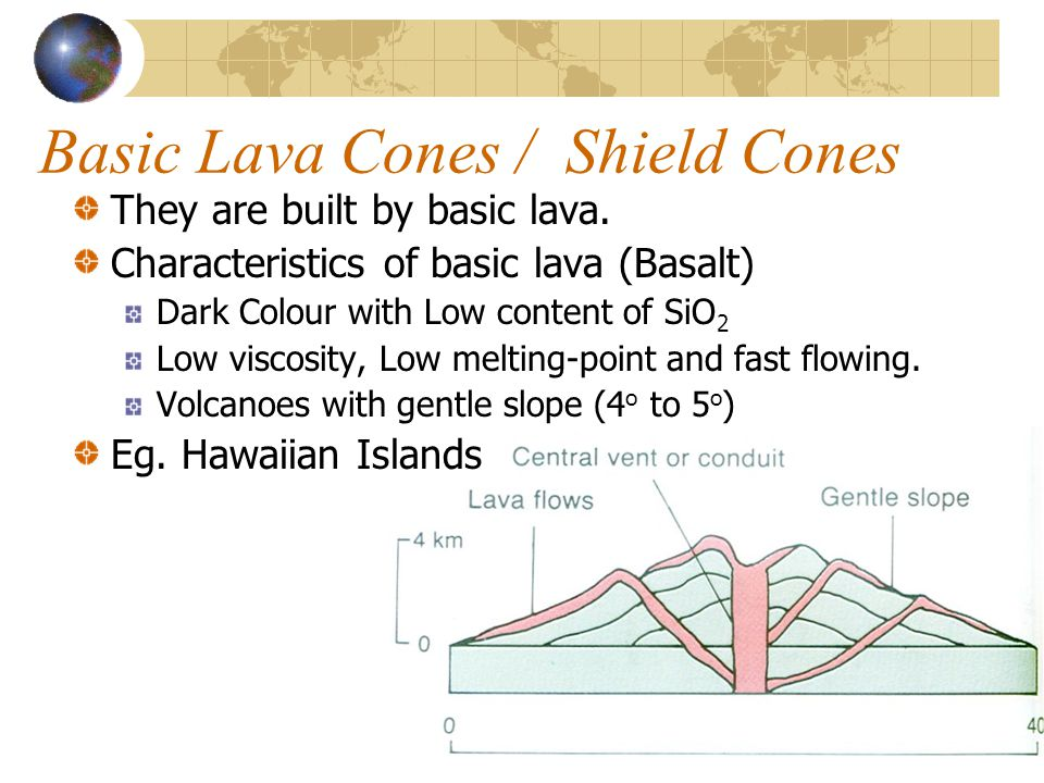 Basic Lava Cones / Shield Cones They are built by basic lava. Characteristics of basic lava (Basalt) Dark Colour with Low content of SiO 2 Low viscosi