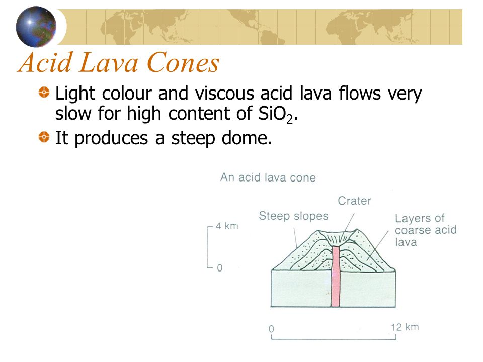 Acid Lava Cones Light colour and viscous acid lava flows very slow for high content of SiO 2. It produces a steep dome.