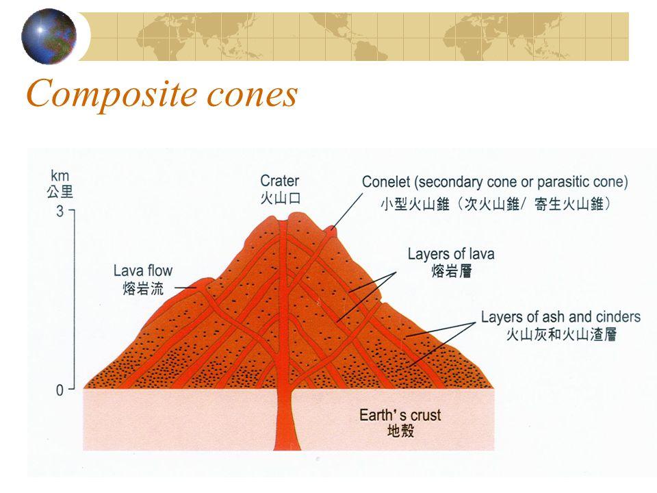 Composite cones