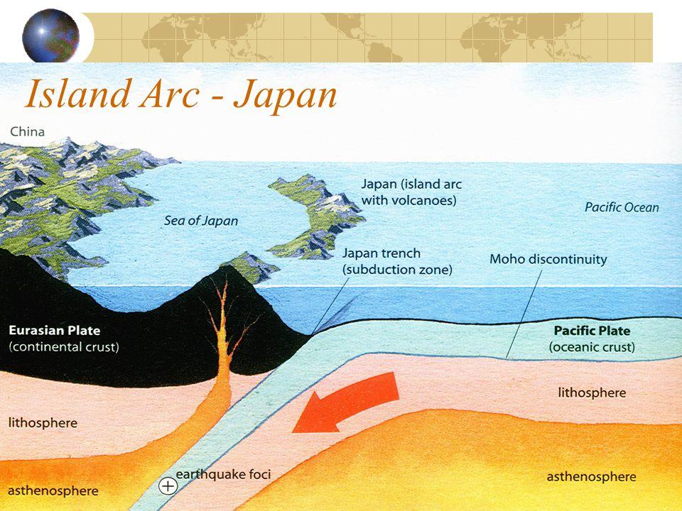 Island Arc - Japan