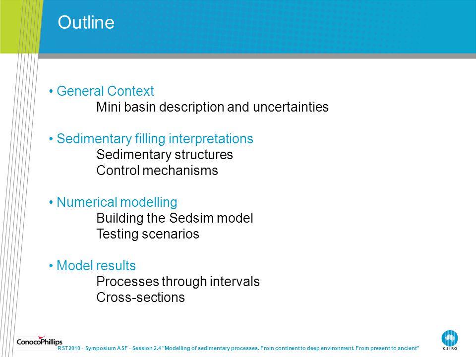 General Context Mini basin description and uncertainties Sedimentary filling interpretations Sedimentary structures Control mechanisms Numerical model