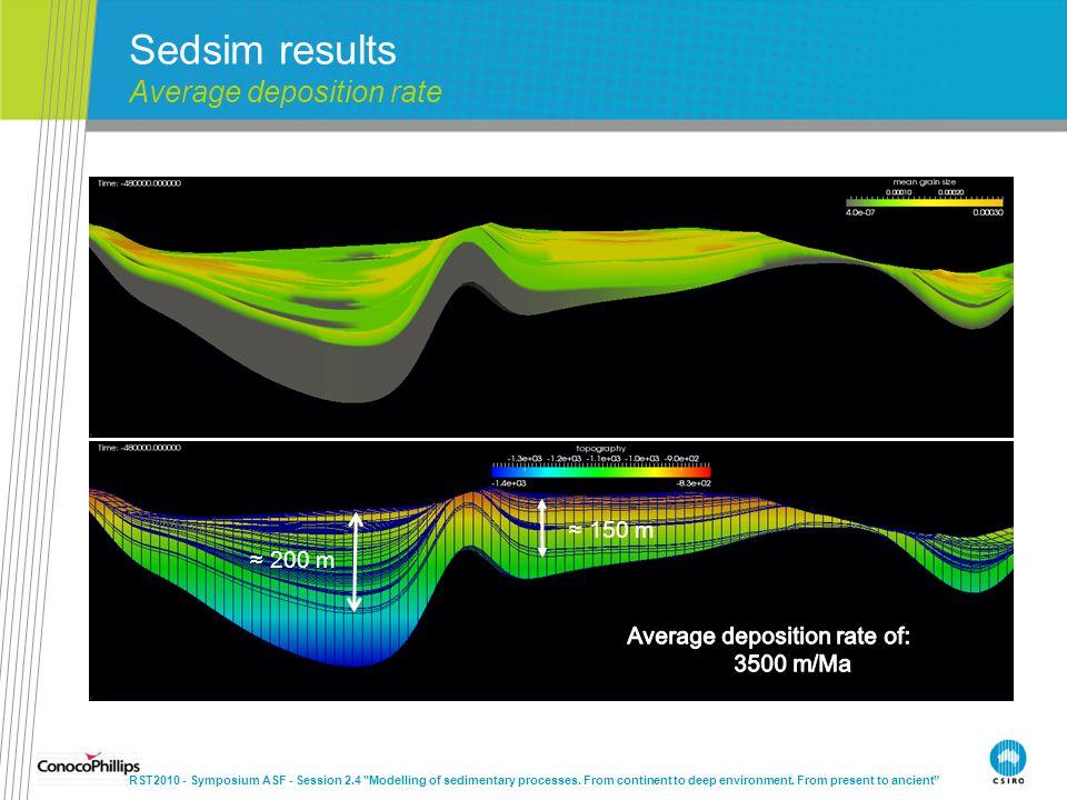 Sedsim results Average deposition rate ≈ 150 m ≈ 200 m