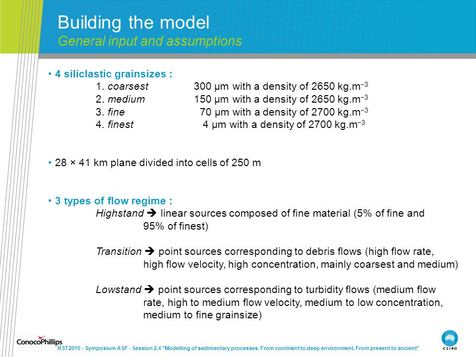 Building the model General input and assumptions 4 siliclastic grainsizes : 1. coarsest 300 μm with a density of 2650 kg.m −3 2. medium 150 μm with a