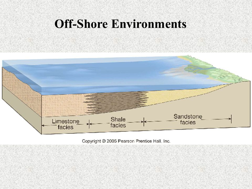 Off-Shore Environments