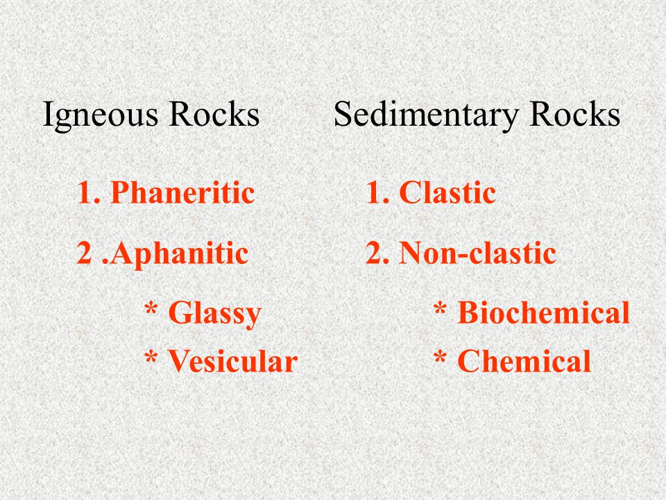 1. Clastic 2. Non-clastic * Biochemical * Chemical 1. Phaneritic 2.Aphanitic * Glassy * Vesicular Igneous RocksSedimentary Rocks