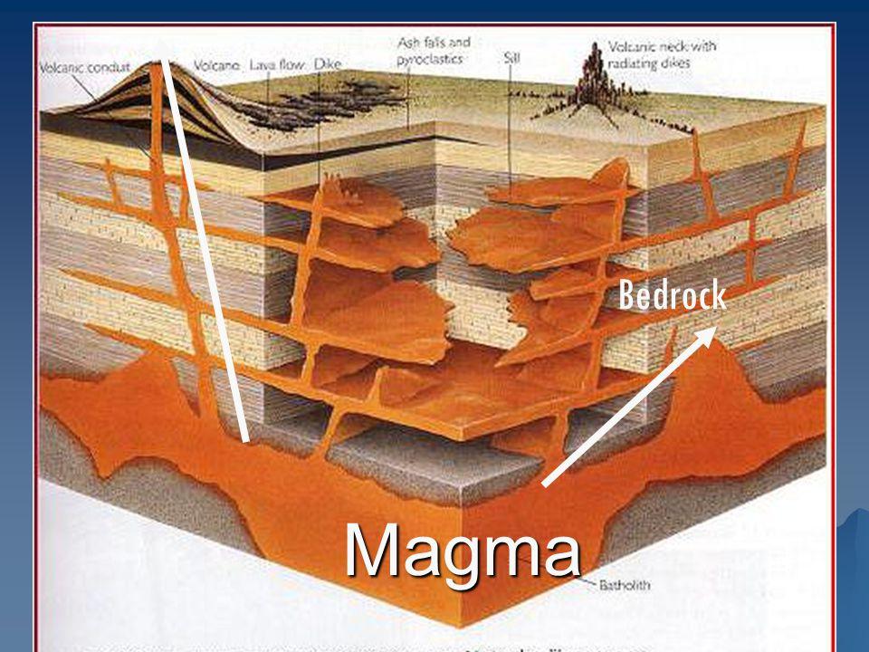 Magma Bedrock