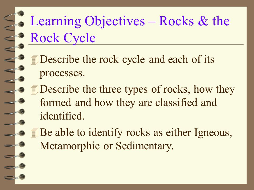Learning Objectives – Rocks & the Rock Cycle 4 Describe the rock cycle and each of its processes. 4 Describe the three types of rocks, how they formed