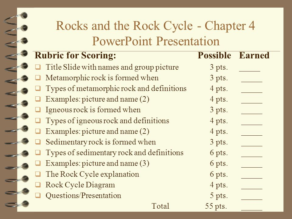Rocks and the Rock Cycle - Chapter 4 PowerPoint Presentation Rubric for Scoring: PossibleEarned  Title Slide with names and group picture3 pts._____