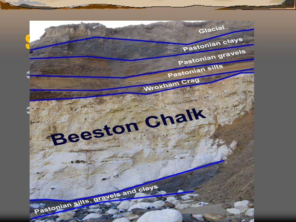 Sedimentary Rock Structure  Stratification Layering of sedimentary rock  Layers are called Strata