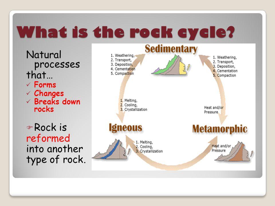 Metamorphic Rocks are formed when… + Metamorphic Rock = +