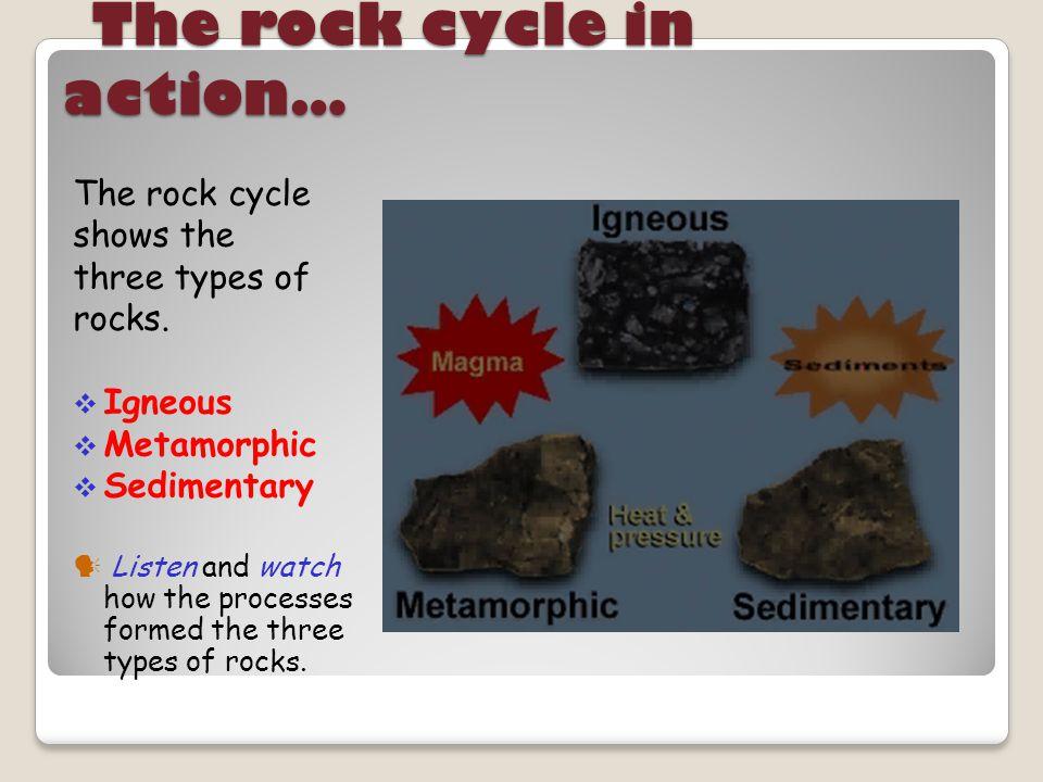 The rock cycle in action… The rock cycle in action… The rock cycle shows the three types of rocks.