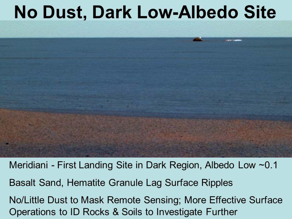No Dust, Dark Low-Albedo Site Meridiani - First Landing Site in Dark Region, Albedo Low ~0.1 Basalt Sand, Hematite Granule Lag Surface Ripples No/Litt