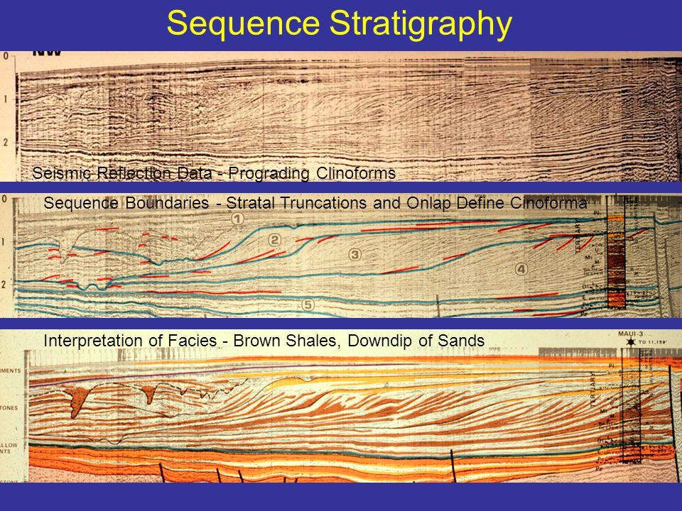 Sequence Stratigraphy Seismic Reflection Data - Prograding Clinoforms Sequence Boundaries - Stratal Truncations and Onlap Define Cinoforma Interpretat