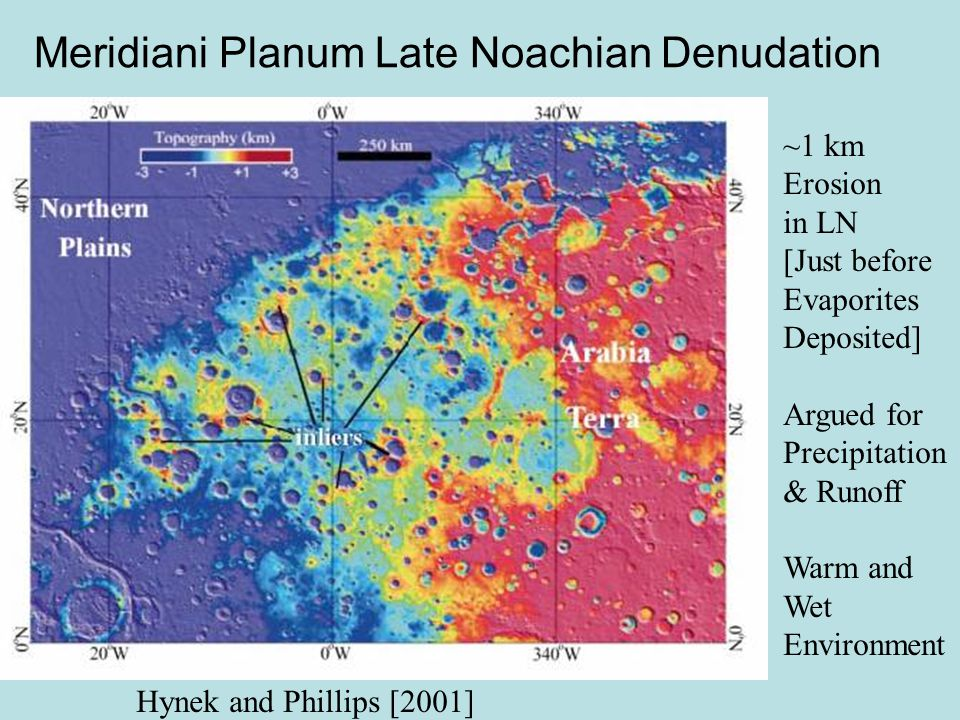 Meridiani Planum Late Noachian Denudation Hynek and Phillips [2001] ~1 km Erosion in LN [Just before Evaporites Deposited] Argued for Precipitation & Runoff Warm and Wet Environment