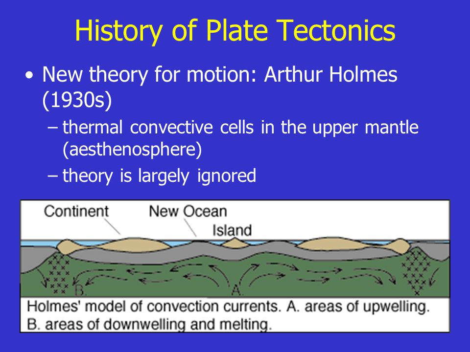 History of Plate Tectonics New theory for motion: Arthur Holmes (1930s) –thermal convective cells in the upper mantle (aesthenosphere) –theory is largely ignored