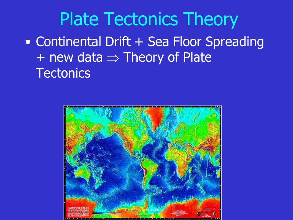 Plate Tectonics Theory Continental Drift + Sea Floor Spreading + new data  Theory of Plate Tectonics