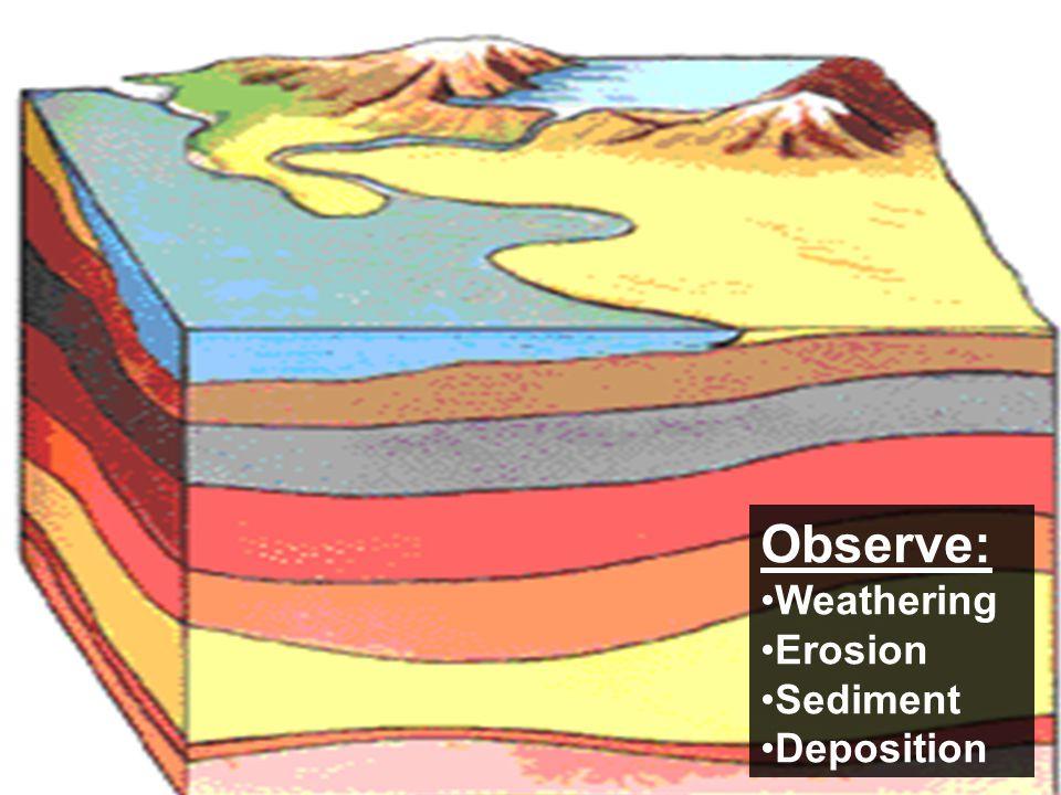 Observe: Weathering Erosion Sediment Deposition