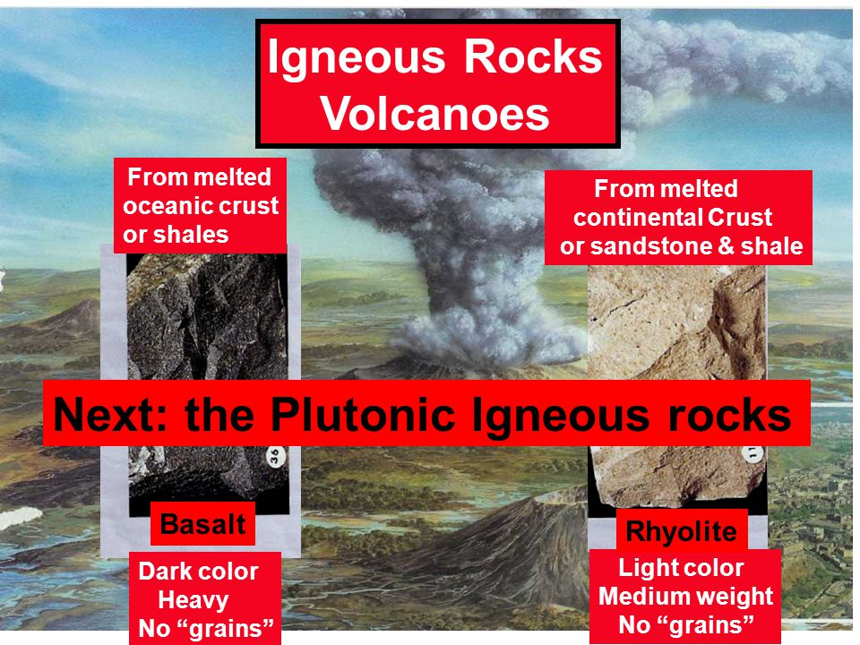 "From melted oceanic crust or shales Igneous Rocks Volcanoes Dark color Heavy No ""grains"" Light color Medium weight No ""grains"" From melted continental"