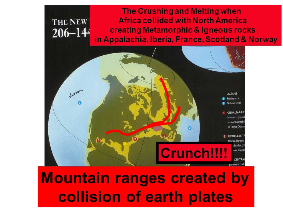 The Crushing and Melting when Africa collided with North America creating Metamorphic & Igneous rocks in Appalachia, Iberia, France, Scotland & Norway