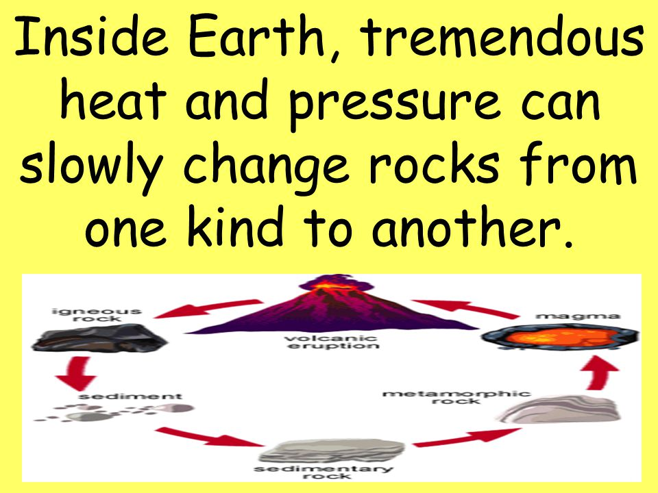 35 Inside Earth, tremendous heat and pressure can slowly change rocks from one kind to another.
