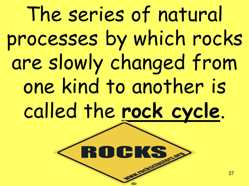 37 The series of natural processes by which rocks are slowly changed from one kind to another is called the rock cycle.