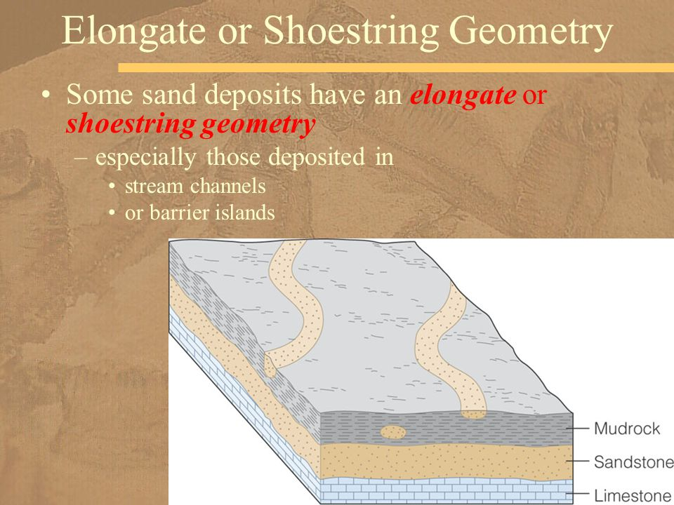 Some sand deposits have an elongate or shoestring geometry –especially those deposited in stream channels or barrier islands Elongate or Shoestring Ge
