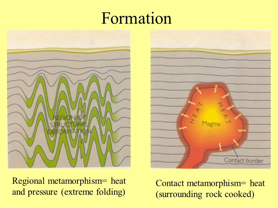 Formation Regional metamorphism= heat and pressure (extreme folding) Contact metamorphism= heat (surrounding rock cooked)