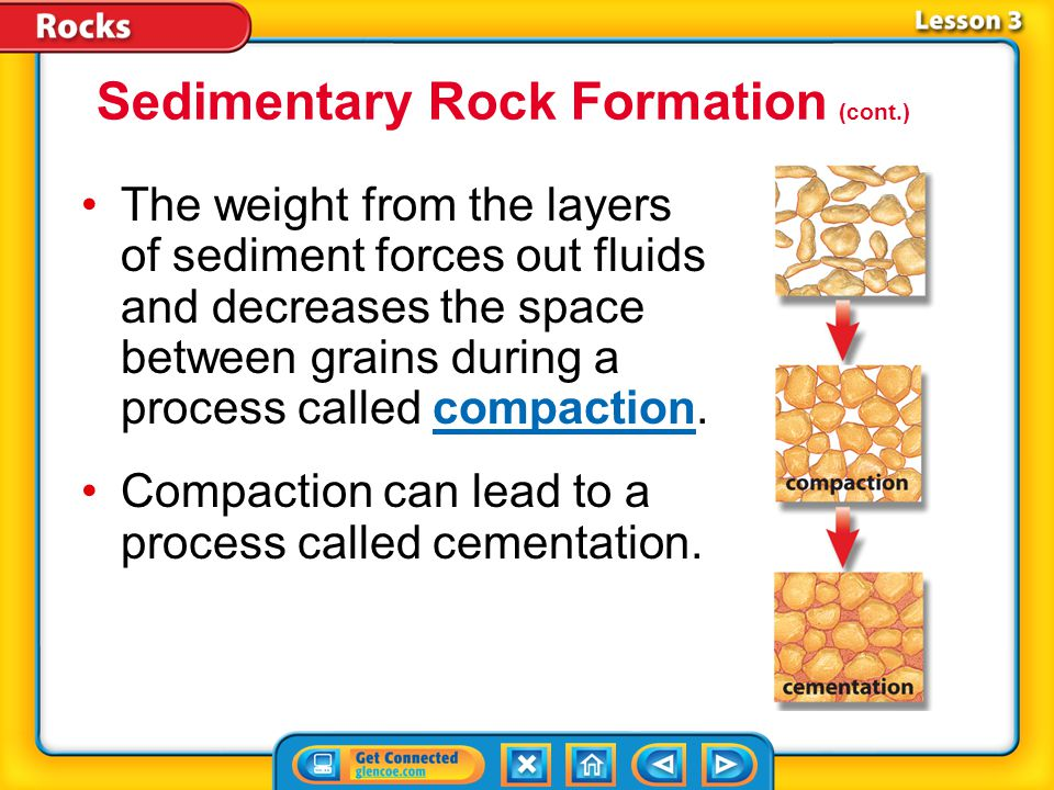 Lesson 3-1 Mineral and rock fragments can be transported by water, glacial ice, gravity, or wind.