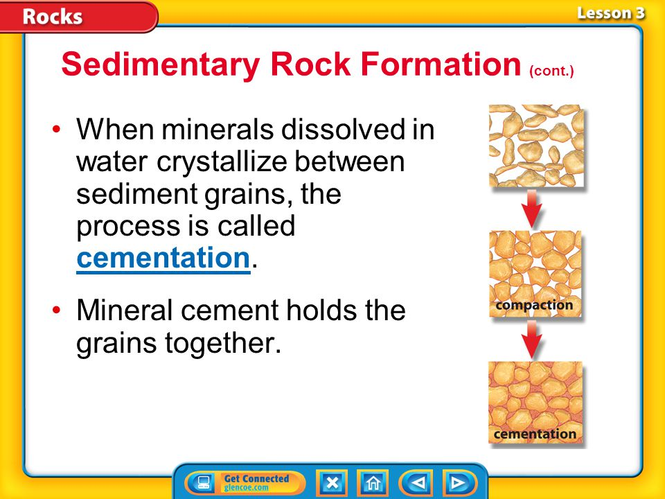 Lesson 3-1 The weight from the layers of sediment forces out fluids and decreases the space between grains during a process called compaction.compaction Compaction can lead to a process called cementation.