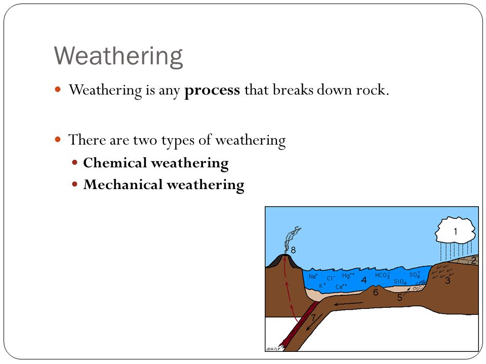 Weathering Weathering is any process that breaks down rock. There are two types of weathering Chemical weathering Mechanical weathering